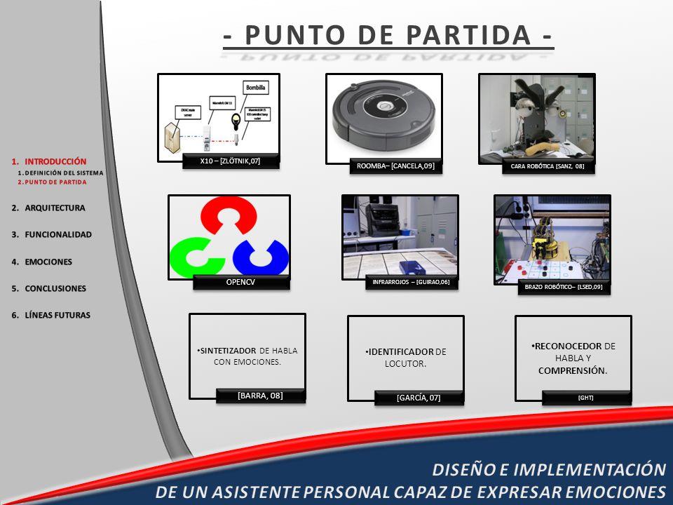 - PUNTO DE PARTIDA - X10 – [ZLÖTNIK,07] ROOMBA– [CANCELA,09] CARA ROBÓTICA [SANZ, 08] INTRODUCCIÓN.
